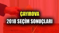2018 KOCAELİ, ÇAYIROVA SEÇİM SONUÇLARI